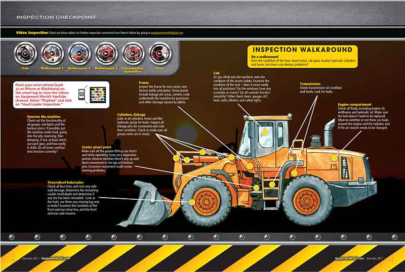 How to inspect a used wheel loader