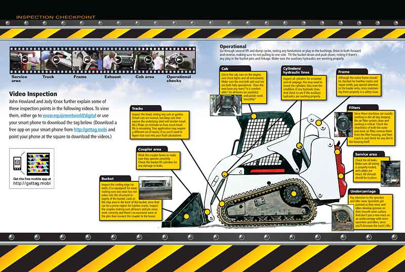 How to inspect a used compact track loader