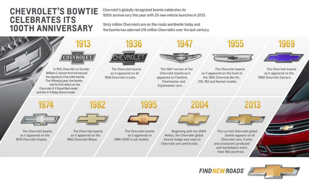 Trace The 100 Year Evolution Of Chevrolets Bowtie Logo And The