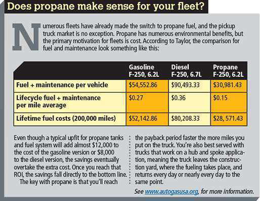 Everything You Need To Know About Maintenance For Propane Powered