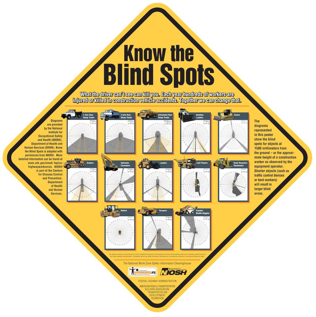 Blind Spots Poster construction equipment