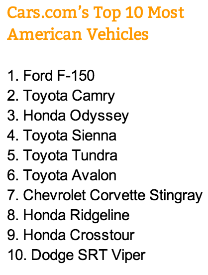 2014 Most American vehicles