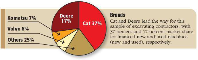 FP Pie Chart