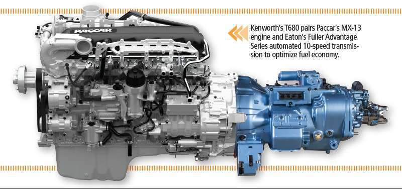 Integrated drivetrains speak a language all their own