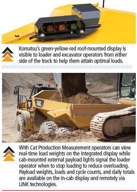 Intelligent Traction: How modern articulated dump trucks