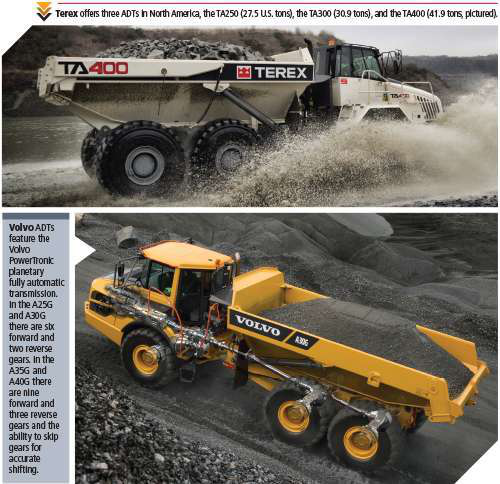 Intelligent Traction How Modern Articulated Dump Trucks Traverse Hills Extreme Slop With A Full Load Equipment World