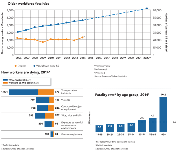 changing demographics in the u.s. workforce essay The top 10 workplace trends for 2014 dan  this was a more general view of the workforce but what we found recently  changing demographics in the .