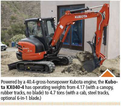 More Than Small: The renaissance of the compact excavator