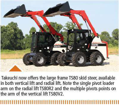 Focus on these skid steer brand differences to choose the