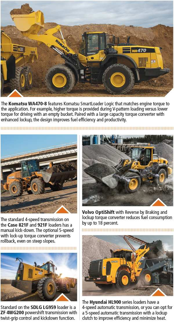 How 3- to 8-cu  yd  wheel loaders settled into a period of refinement