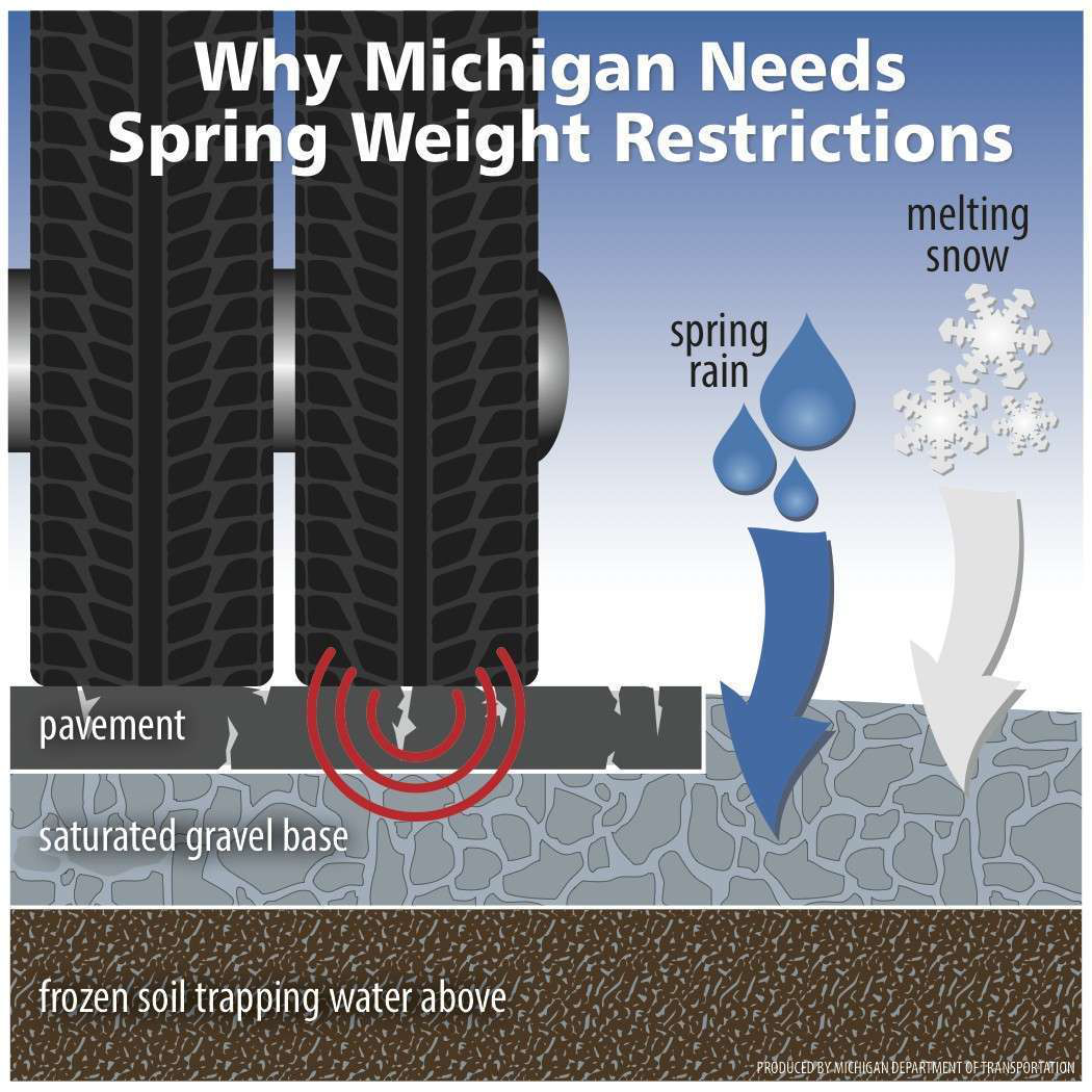 Michigan Researchers Looking At Ways To Lessen Spring Thaw