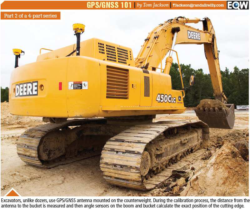 GPS Control for Excavators: How it works and how it can make