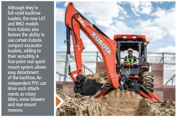 Backhoes are getting better as CTLs, compact excavators chip away at