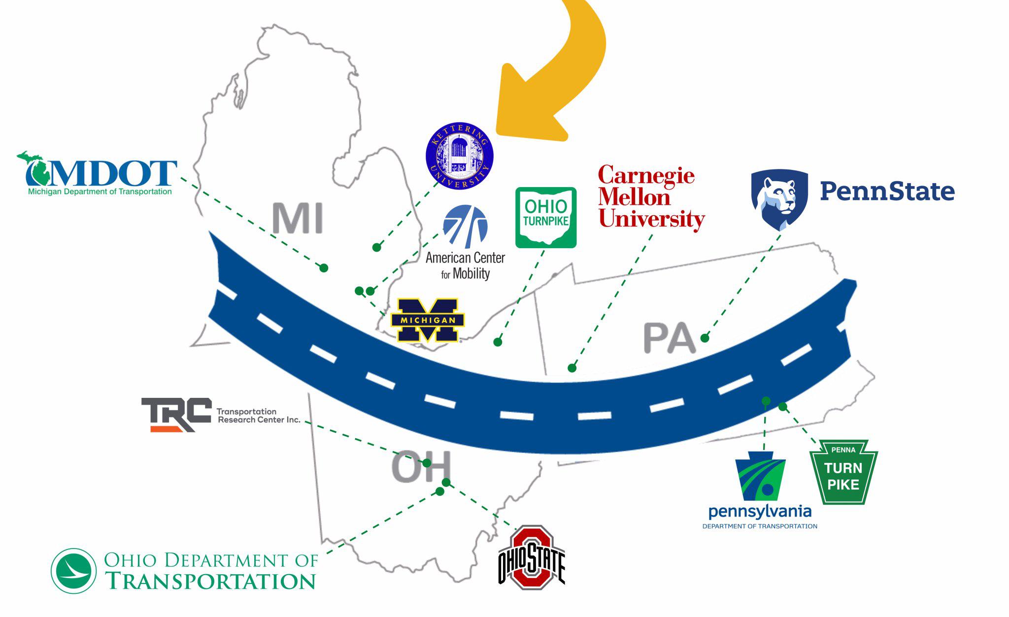 Smart Belt Diagram Free Vehicle Wiring Diagrams Venn For Smartboard Kettering University Joins Coalition Automated Rh Equipmentworld Com Pro