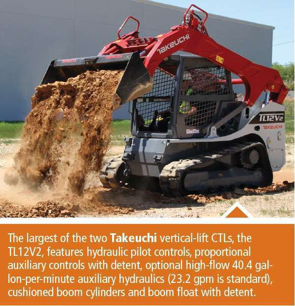 More loading power, integrated electronics making CTLs most
