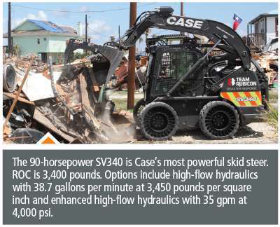 The death of the skid steer has been greatly exaggerated