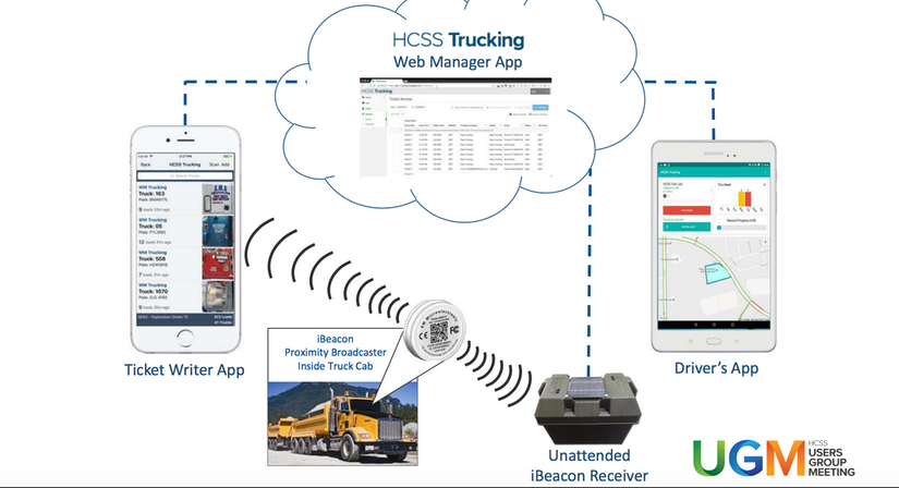 HCSS Trucking: Web Manager App