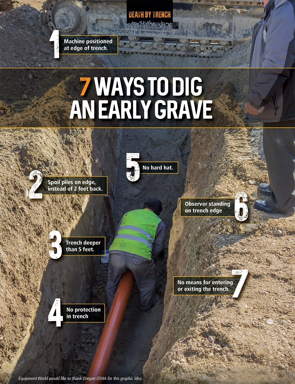 7 ways to dig an early grave