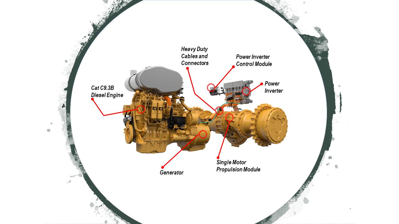 Caterpillars D6 Xe Electric Drive Dozer Explained Cat C9 Wiring Diagram Caterpillar Component Graphic