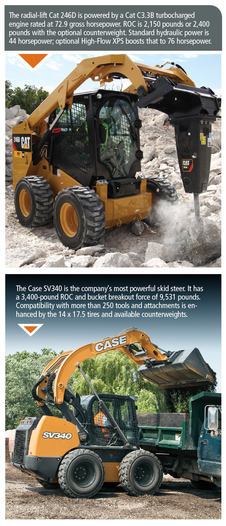 How the skid steer is remaining relevant in the industry