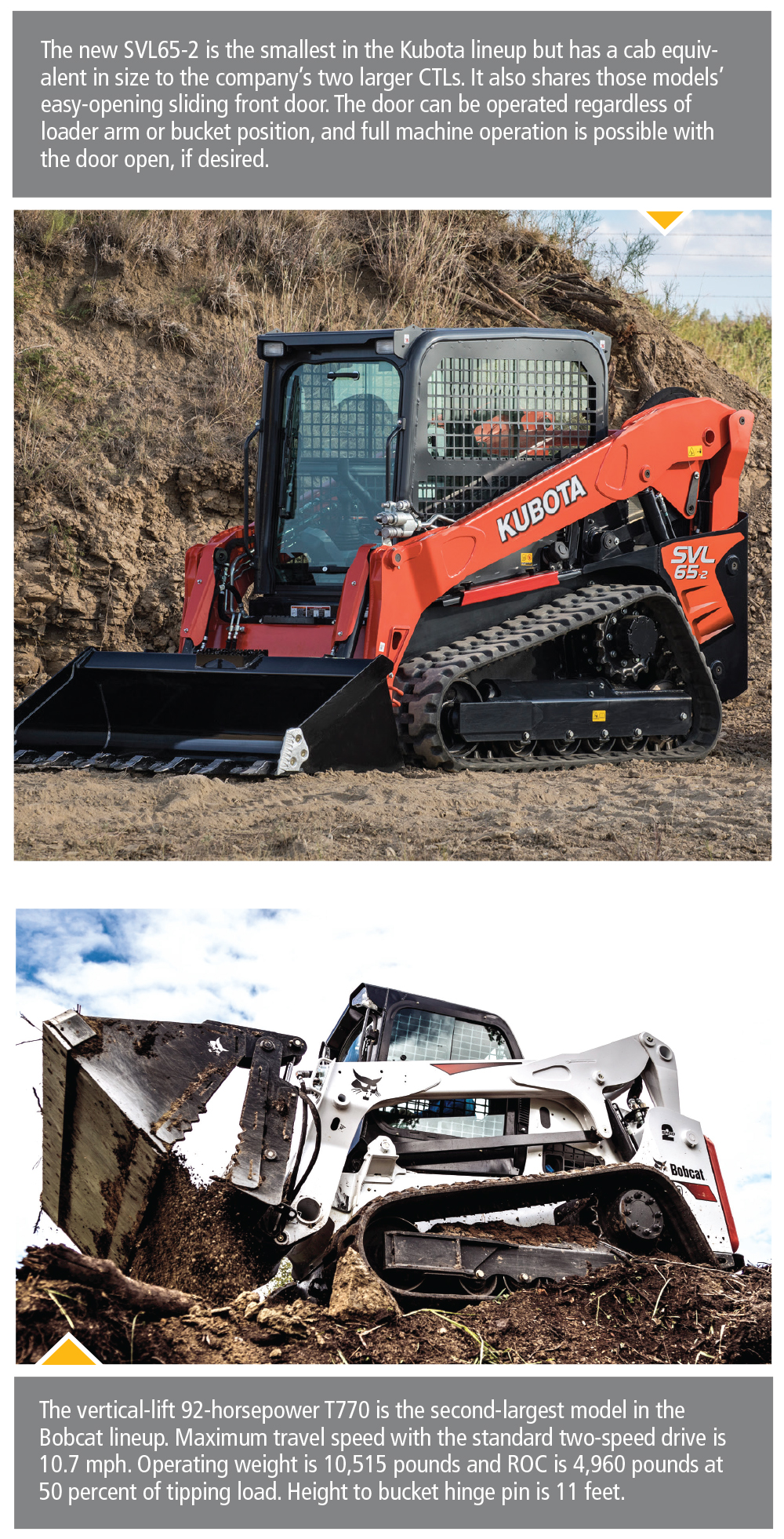 Compact Track Loaders Treading Different Paths: Latest models