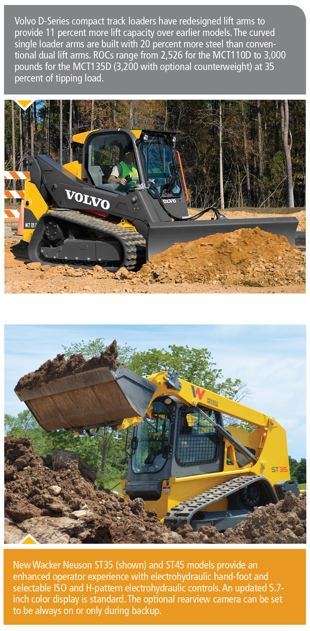 Compact Track Loaders Treading Different Paths: Latest