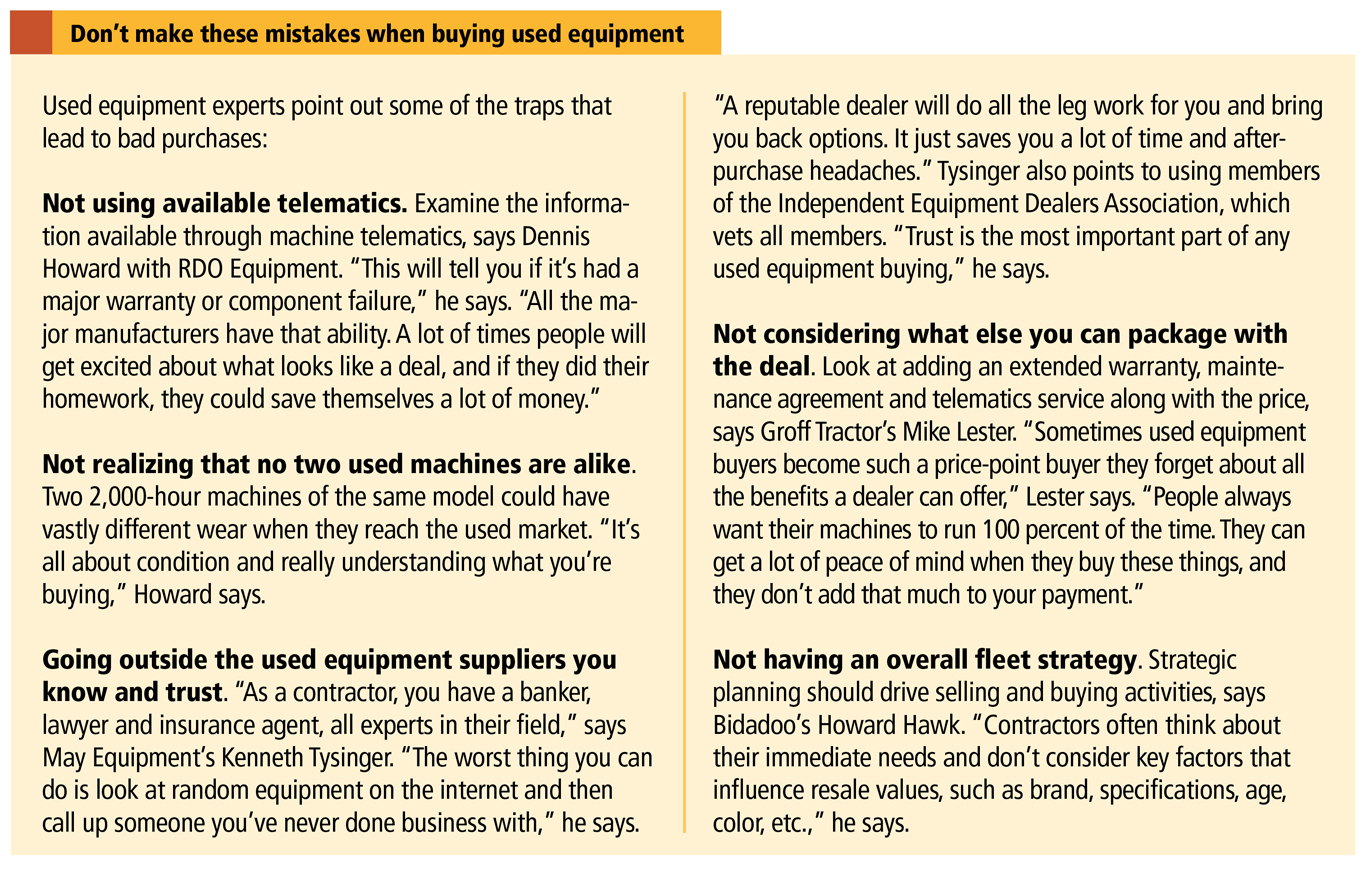Stellar used equipment market softens … a bit  Here's what's
