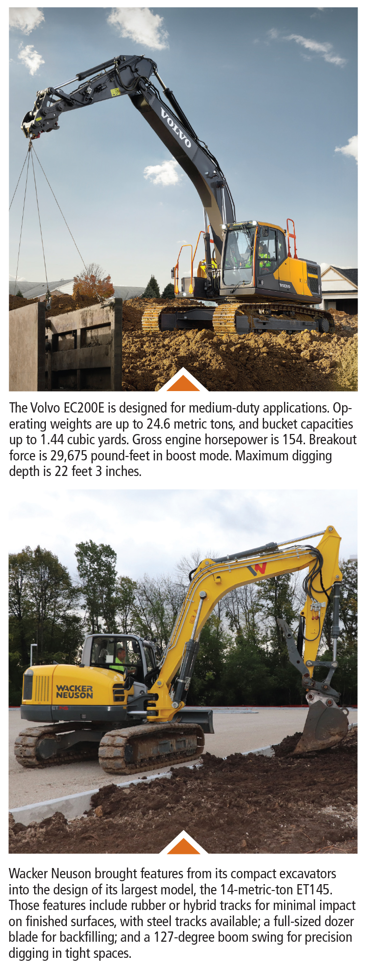 Excavation Innovation Everything You Need To Know About The Latest Mid To Full Sized Excavators