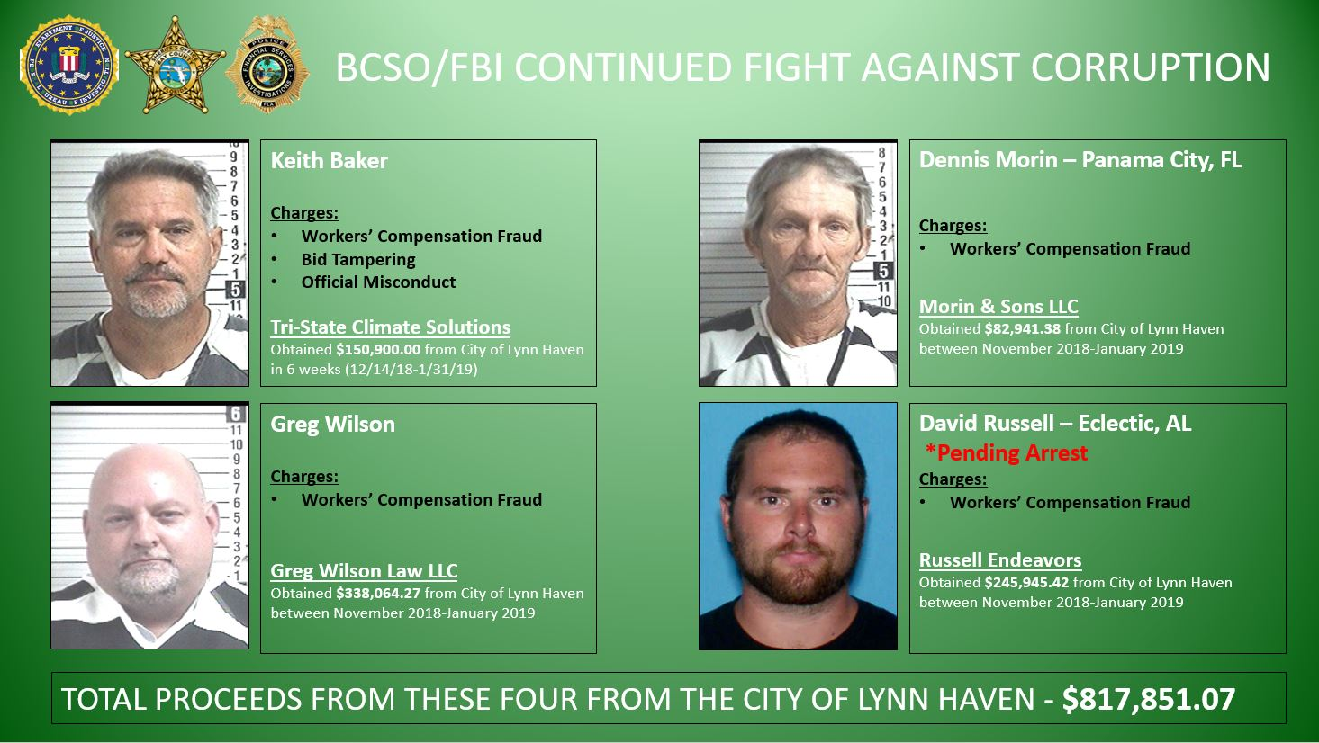 Keith Baker, Dennis Morin, Greg Wilson, and David Russell mugshots and charges