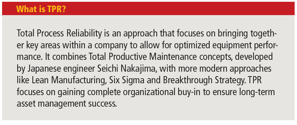 Total Process Reliability focuses on bringing together areas within a company, allowing for optimized equipment performance.