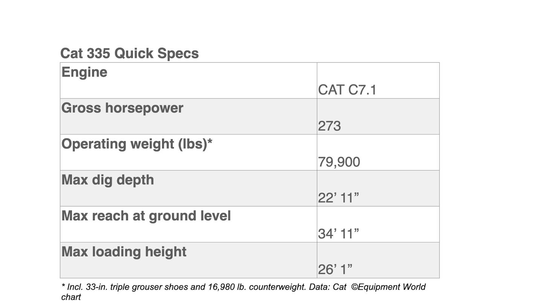 Cat 335 Quick Specs 001