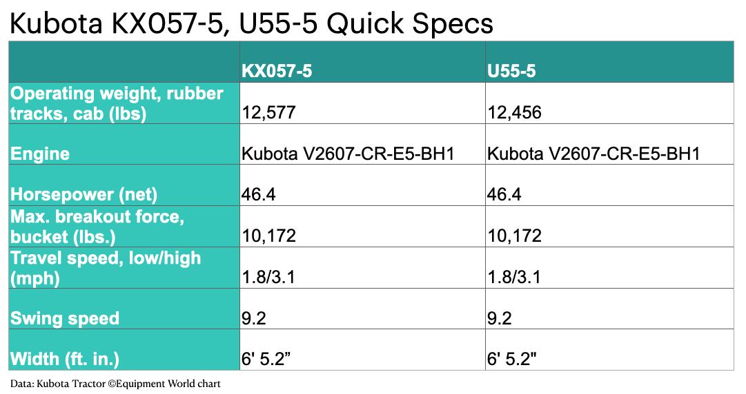 Kubota Compact Ex Specs Edited