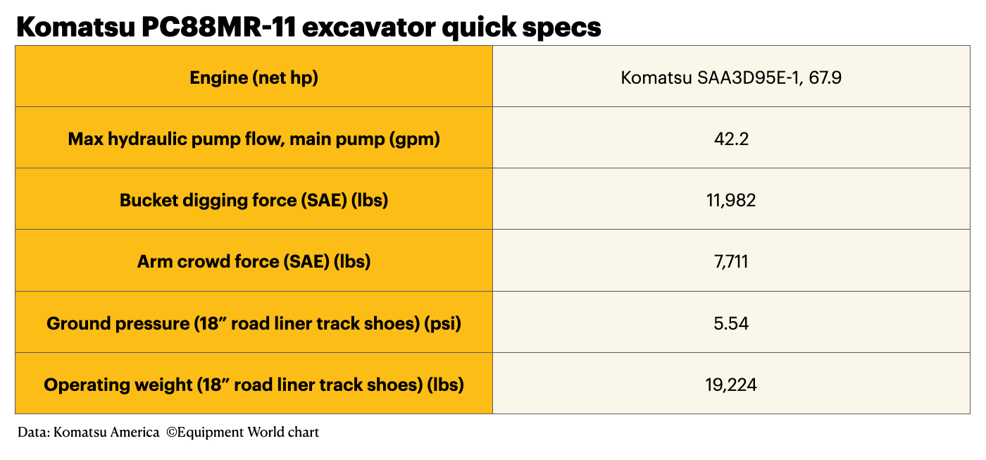 Komatsu PC88MR-10 Small Hydraulic Excavator specs